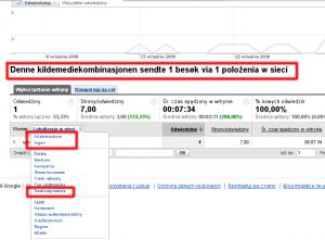 Wielojęzyczność Google Analytics